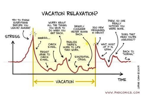 vacation graph